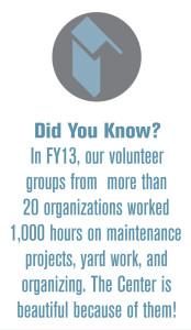 Volunteer Maintenance Projects